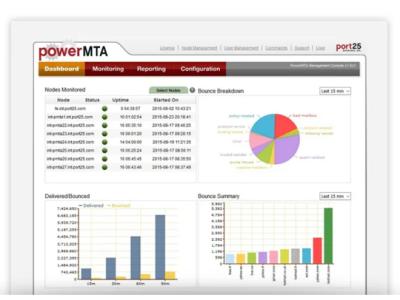 PowerMTA Management web hosting bulk mailing