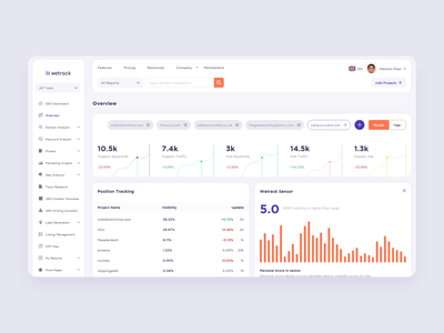 """""""Wetrack"""" Website Tracking Dashboard Design website concept tracking marketing agency marketing campaign keyword research seo services dashboard design tracking app"""