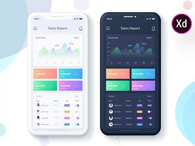 Free Sales Data Report Mobile App UI free dashboard app free ui bashboard free ui dashboard sales ui sales report dashboard ui