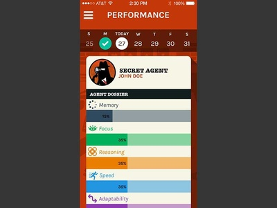 Secret Agent - performance iphone games secret agent graphs calendar