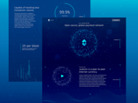 New Cryptocurrency Startup Website Design