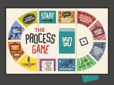 Processgame