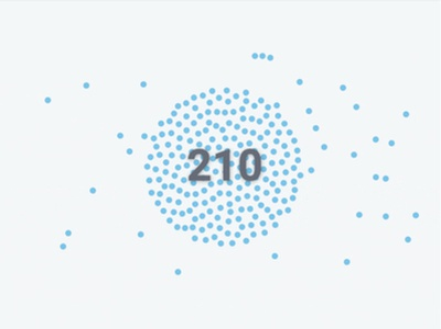 Conference Data Visualization development design data visulization data viz dataviz data code