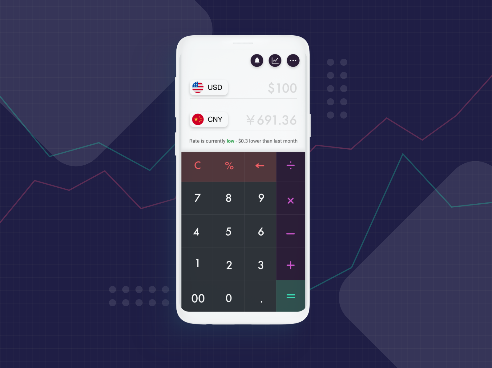 Playground 04 - A Currency Exchange Calculator dailyui andoid app interface ui