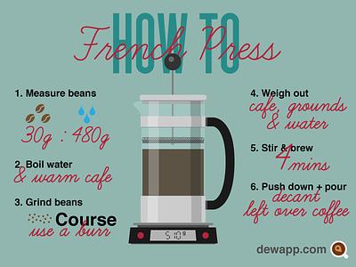 Coffee Frenchpress Infographic