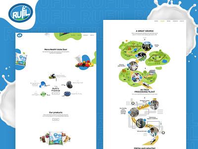 Rufil Milk & Dairy Products : : Website Development branding hardenrahul website concept milk web design milk web design web development rufil rufil uiux website design