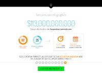 Infographics content