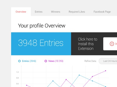 Freebie: Profile overview and management profile overview management likes entries graph tab button free psd