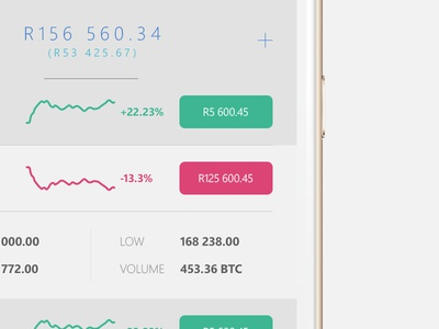 Cryptocurrency Exchange App smartphone design ui ux app sell buy exchange coins crypto