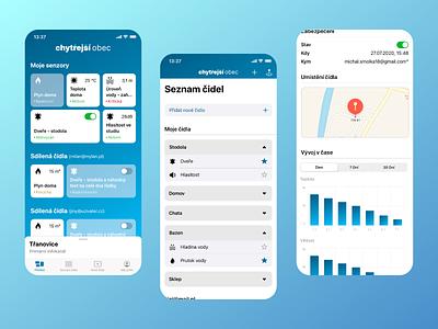 SmartCity Mobile App - Chytřejší obec smartcity app design native mobile app clean ui mobile clean app
