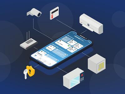 chytřejšíobec Mobile App visualization app development company isometric overview mobile app app ux smart city smart home app design