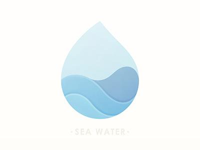 Sea Water blue © yoga perdana yp drop water sea
