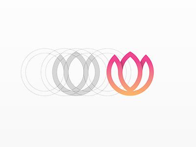 Lotus © yoga perdana yp