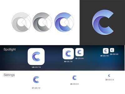 C icon c © yoga perdana yp logo