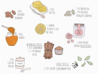 Illustration: blog post recipes for NOTHS hand drawings drawing food vegetables handdrawn elements doodles food illustration illustration