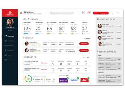 Recruiting App for Recruiters recruiting app for recruiters data analytics dashboard