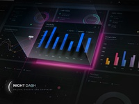 Night Dashboard