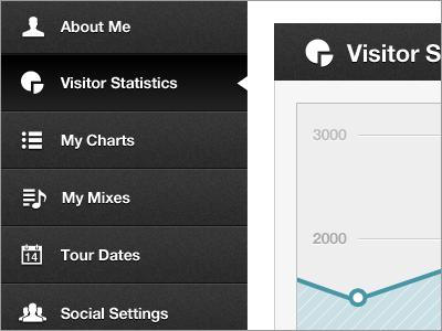 User Settings ui user interface user account user settings my profile account settings my account statistics stats