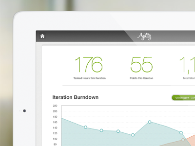 Iteration Burndown ios ipad ui interface design mobile graph agile