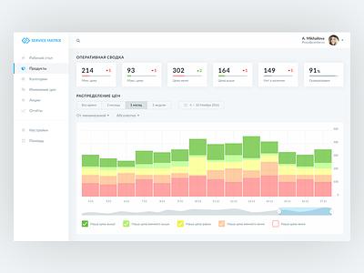 Price Monitoring dashboard e-commerce monitoring price web ui ux