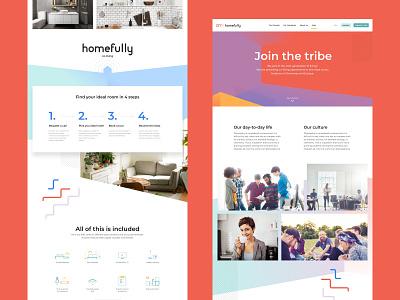 homefully - Website icon included ux homepage landingpage steps rent flatshare housing room interior co-living rebranding website ui