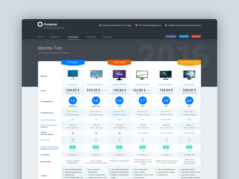 product reviews - side by side ecommerce google material design rating voting compare comparison best buy best deals monitor list