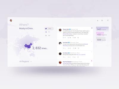BrandScope. Voice Assistant UI social network social media monitoring dashboard data analysis sentiment voice assistant vui whitespace data mining data visualization