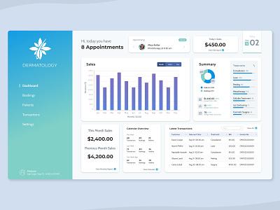 Clinic Dashboard (Mockup) dashboard dashboard ui concept website design website web clinic green blue gradient web design uidesign design uiux ui ux