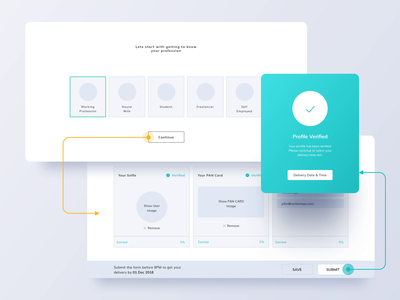 Wireframe for Fast KYC user flow user journey web kyc verification profile ui ux design wireframe user experience