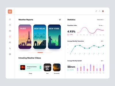 Dashboard UI typography cretives ui illustration ux branding designer figmadesign design