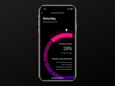 Energy Breakdown Concept utility energy ios iphone app ux ui