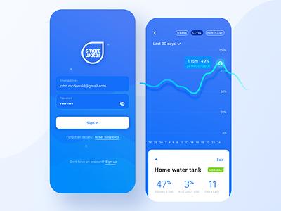 SmartWater mobile app ui design ui design product design ux design