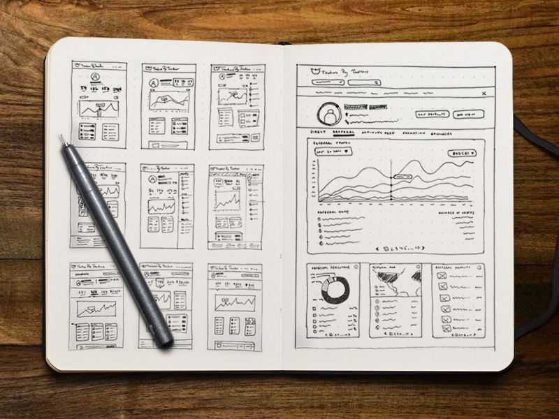 Dashboard Sketches sketch pen ui ux tpt design wireframes wires product design sketchbook sketches dashboard