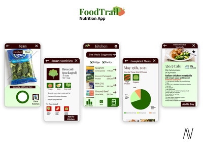 Nutrition App interaction design user experience user testing revisions ux testing arienne visuals dining recipes nutrition food ux research product design ux design brand design user interface ui design