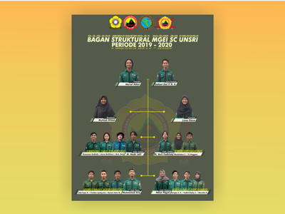 Stucture of MGEI SC-UNSRI organization structural college university student vector design layout instagram post instagram template