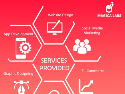 Magica Labs - Services