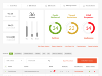 Email Delivery Dashboard
