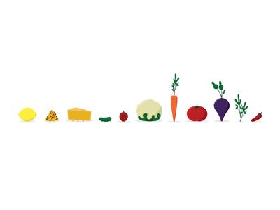 All the veggies...
