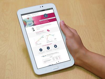 Website Design web design web design website responsive mobile