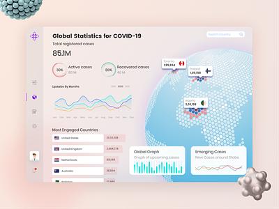 Global Statistics Dashboard web ux ui design