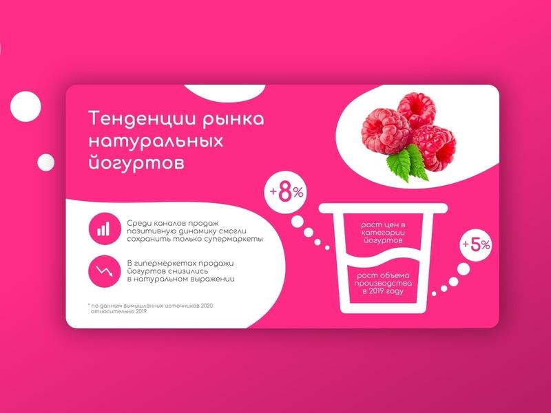 Yogurt pink powerpoint presentation design slide design