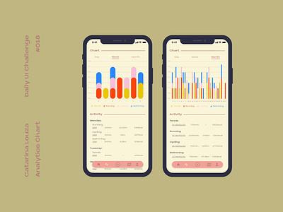 Daily UI Challenge #018 ui analytics chart dailyui 018 dailyuichallenge dailyui