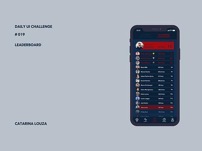 Daily UI Challenge #019 ui leaderboard dailyui 019 dailyuichallenge dailyui