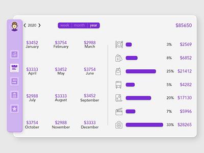 Financial Calendar | Dashboard desktop app ux design ui design dashboard app adobe illustrator adobe premiere pro adobe xd