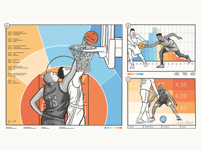 What Do We Know About NBA Defense? sports statistics data illustration nba basketball