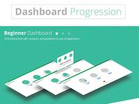 Dashboard Progression