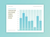 Bar chart for Annual Report