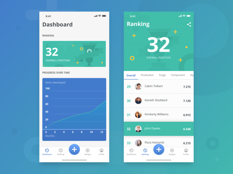 My Developer Life dashboard outsystems developers gamification mobile app app ux ui