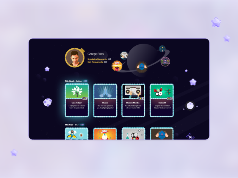 Gandacel Rewards - Business Gamification team dashboard cards business gamify