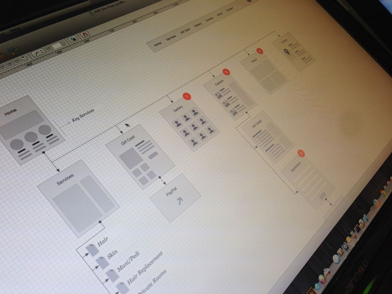 Site Flow ia sitemap web design site map